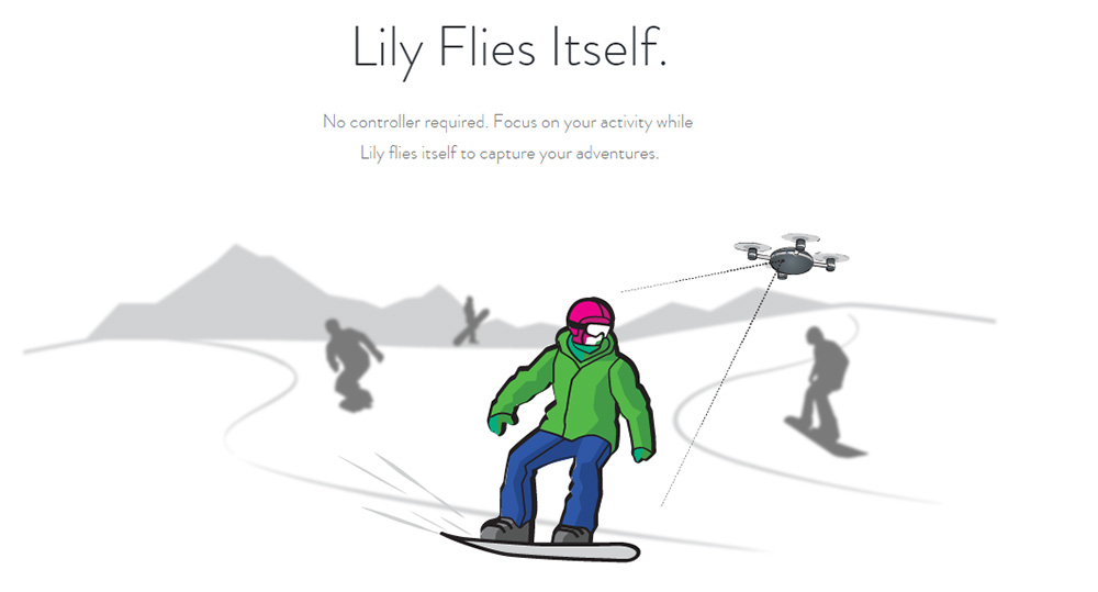 Lily Drone Camera Features